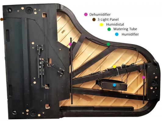 Piano Life Saver vleugel