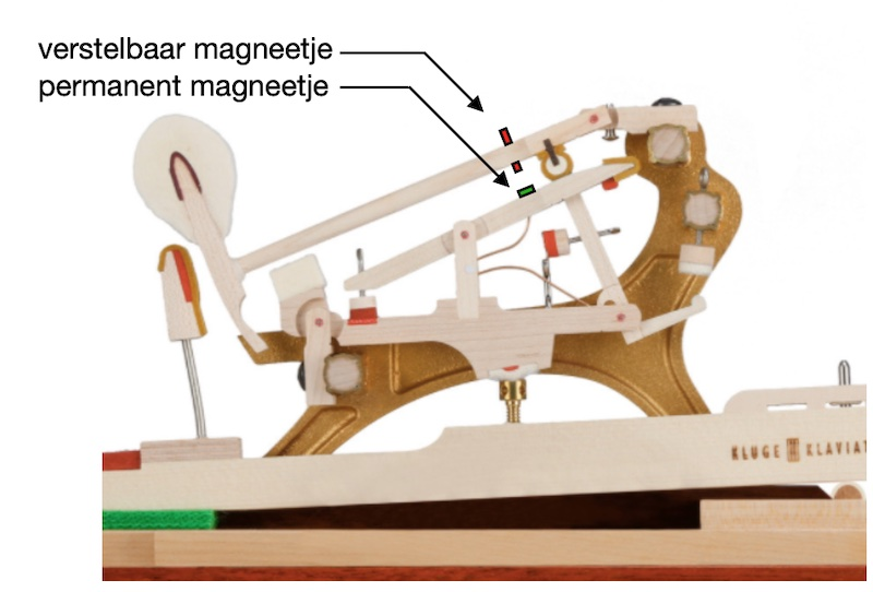 Magneetsysteem MFR