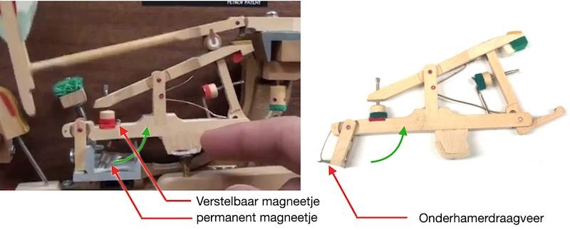 Magnetic Accelerated Action en onderhamerdraagveer
