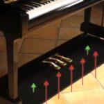 Zelf een pianocarpet maken